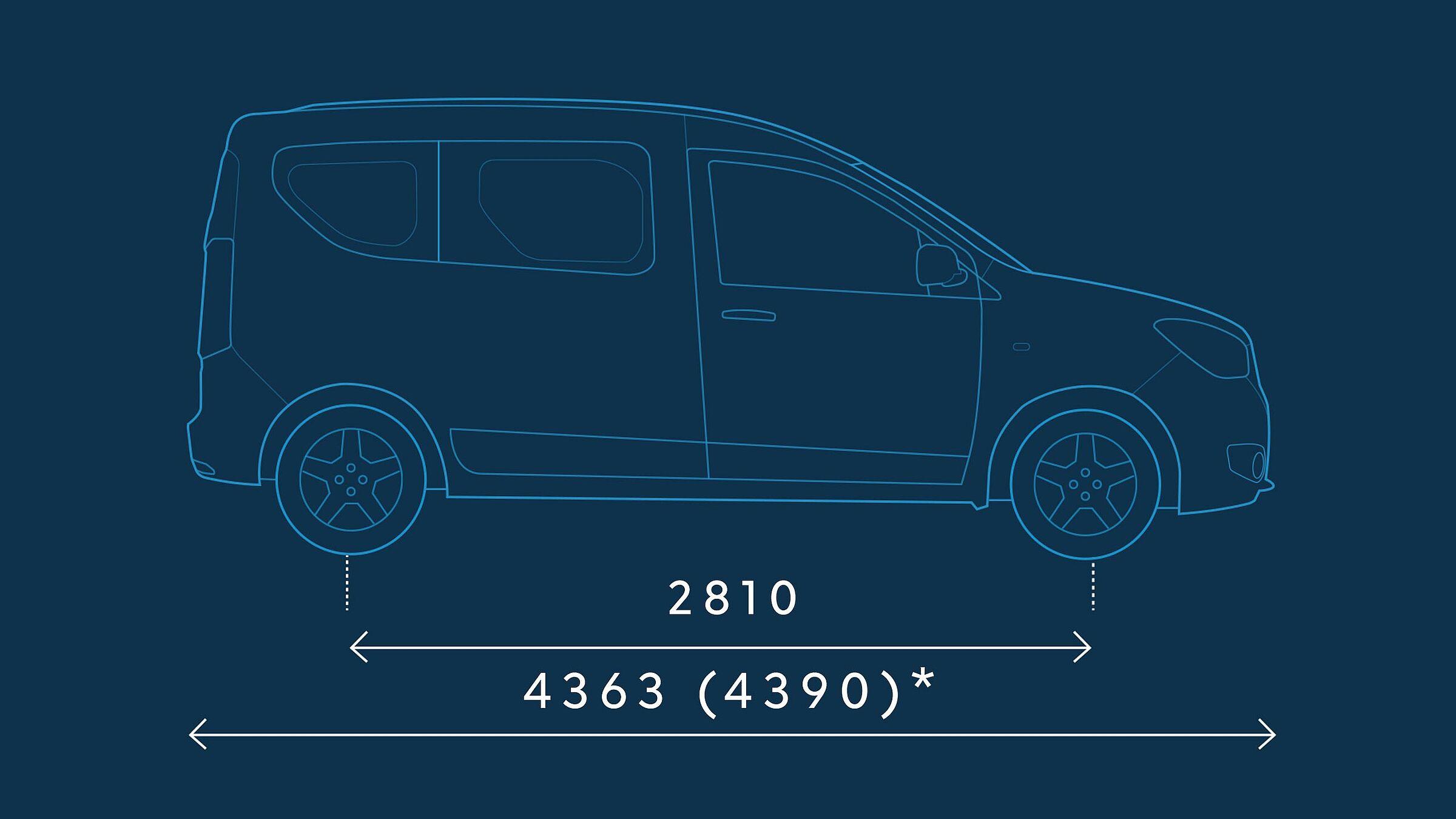 Dacia Dokker Autozentren P&A-Preckel