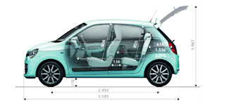 Renault Twingo Abmaße