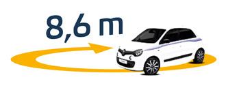 Renault Twingo Wendekreis