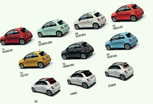Farben und Möglichkeiten für den Fiat 500