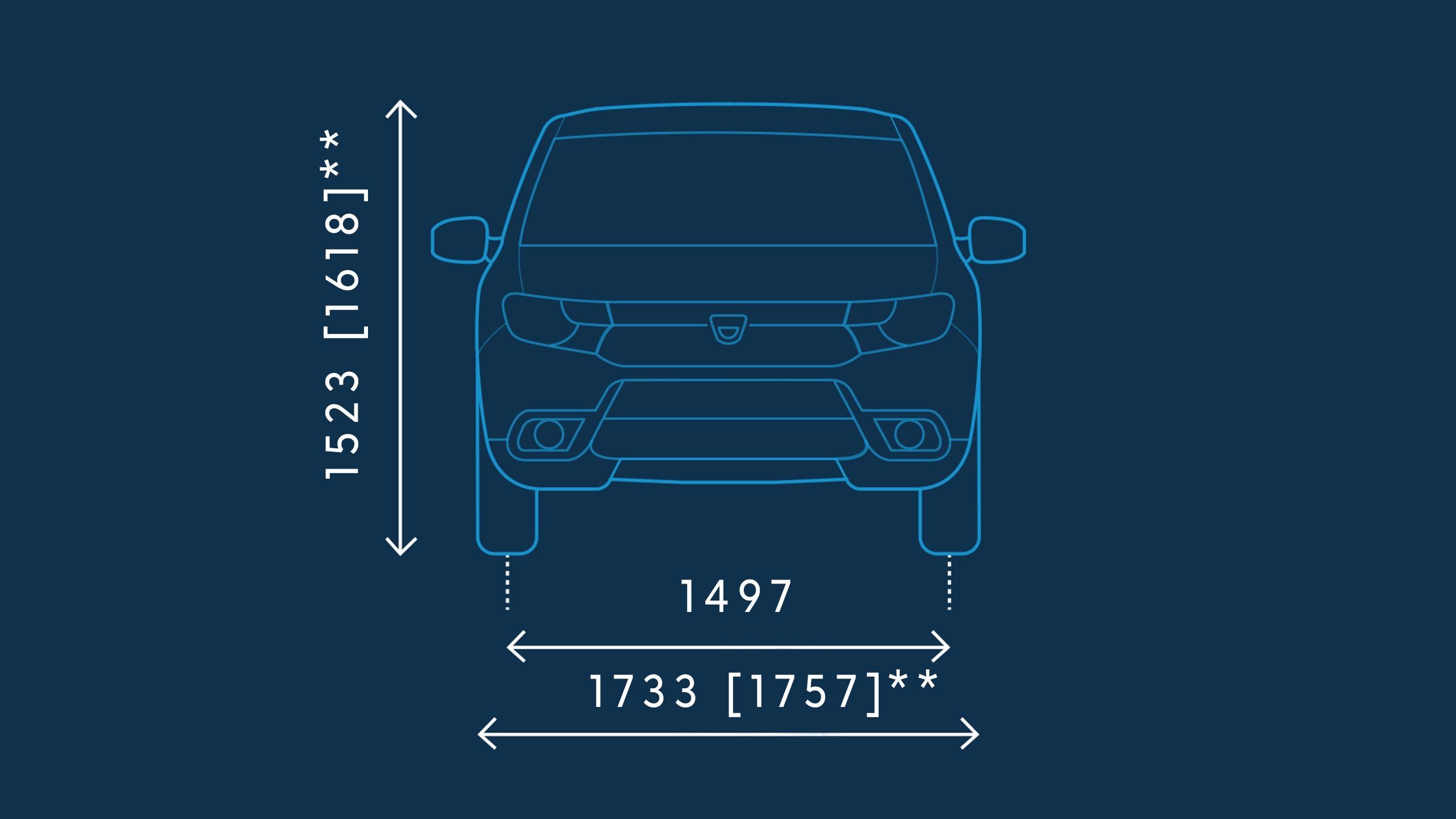 Dacia Sandero Autozentren P&A-Preckel